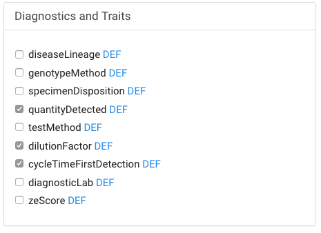 geome diagnostics and traits